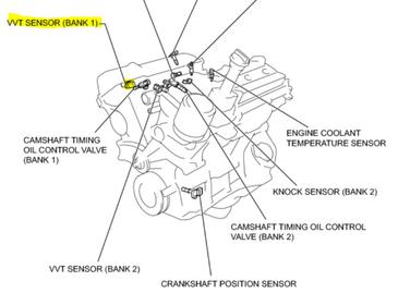 Toyota Fj Cruiser Engine Diagram - Wiring Diagram Liry on trans am wiring diagram, f150 wiring diagram, corvette wiring diagram, es 350 wiring diagram, van wiring diagram, suburban wiring diagram, camry wiring diagram, malibu wiring diagram, avalon wiring diagram, xterra wiring diagram, celica wiring diagram, fusion wiring diagram, yukon wiring diagram, traverse wiring diagram, corolla wiring diagram, pickup wiring diagram, tacoma wiring diagram, brake switch wiring diagram, toyota wiring diagram, g6 wiring diagram,