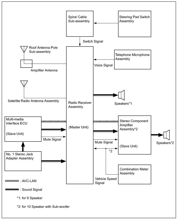 Toyota Microphone Wiring Diagram wiring diagrams image