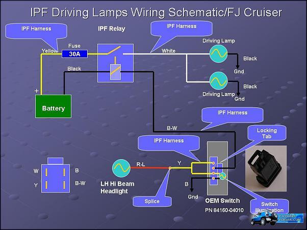 wiring diagram ipf spotlights circuit diagram symbols \u2022 dmx control wiring diagram help me wire lights warning long toyota fj cruiser forum rh fjcruiserforums com alternator wiring diagram
