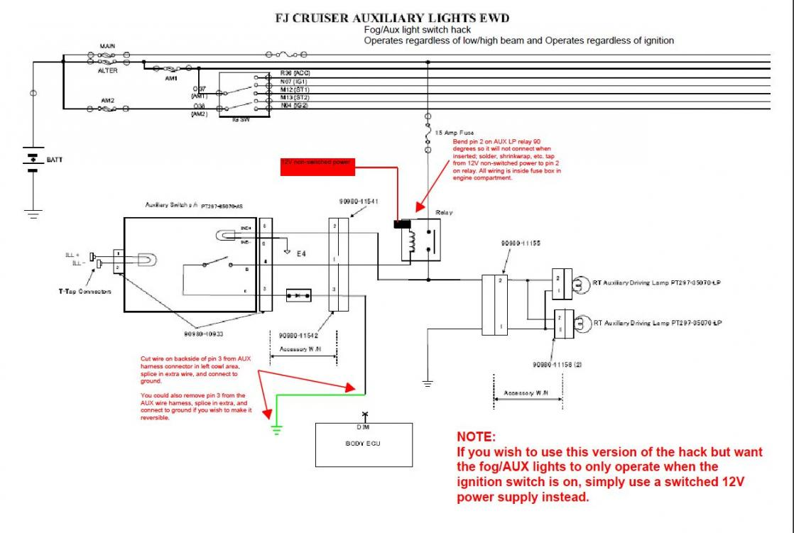 Fj Cruiser Auxiliary Lights Wiring Diagram 2009 Chevy Express Van Fuse Box Fuses Boxs Pujaan Hati Jeanjaures37 Fr