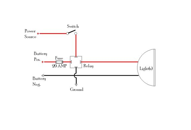 how to wire it wiring a way switch images wiring diagram besides solar panel wiring diagram additionally 3 way switches