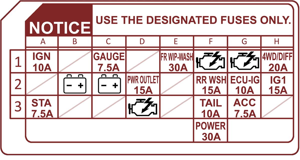 [QNCB_7524]  Cabin Fuse Box Map | Toyota FJ Cruiser Forum | 2007 Toyota Fj Cruiser Fuse Box Diagram |  | Toyota FJ Cruiser Forum