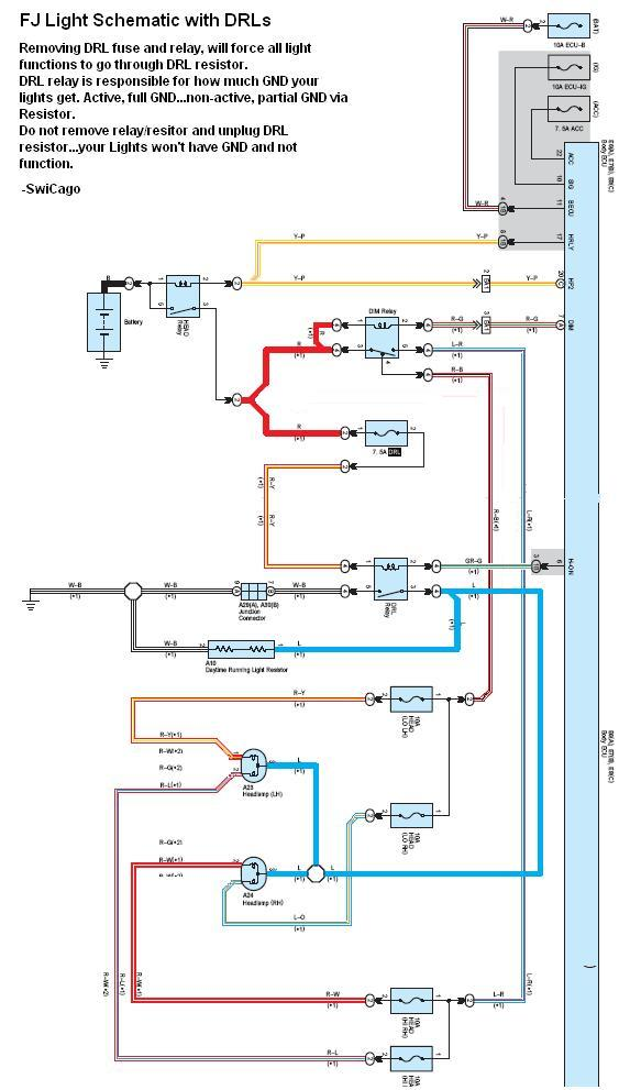Wiring Off Road Lights Fj Cruiser - Wiring Diagram Article on
