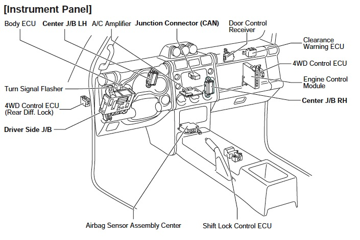 2007 toyota tundra ecu location