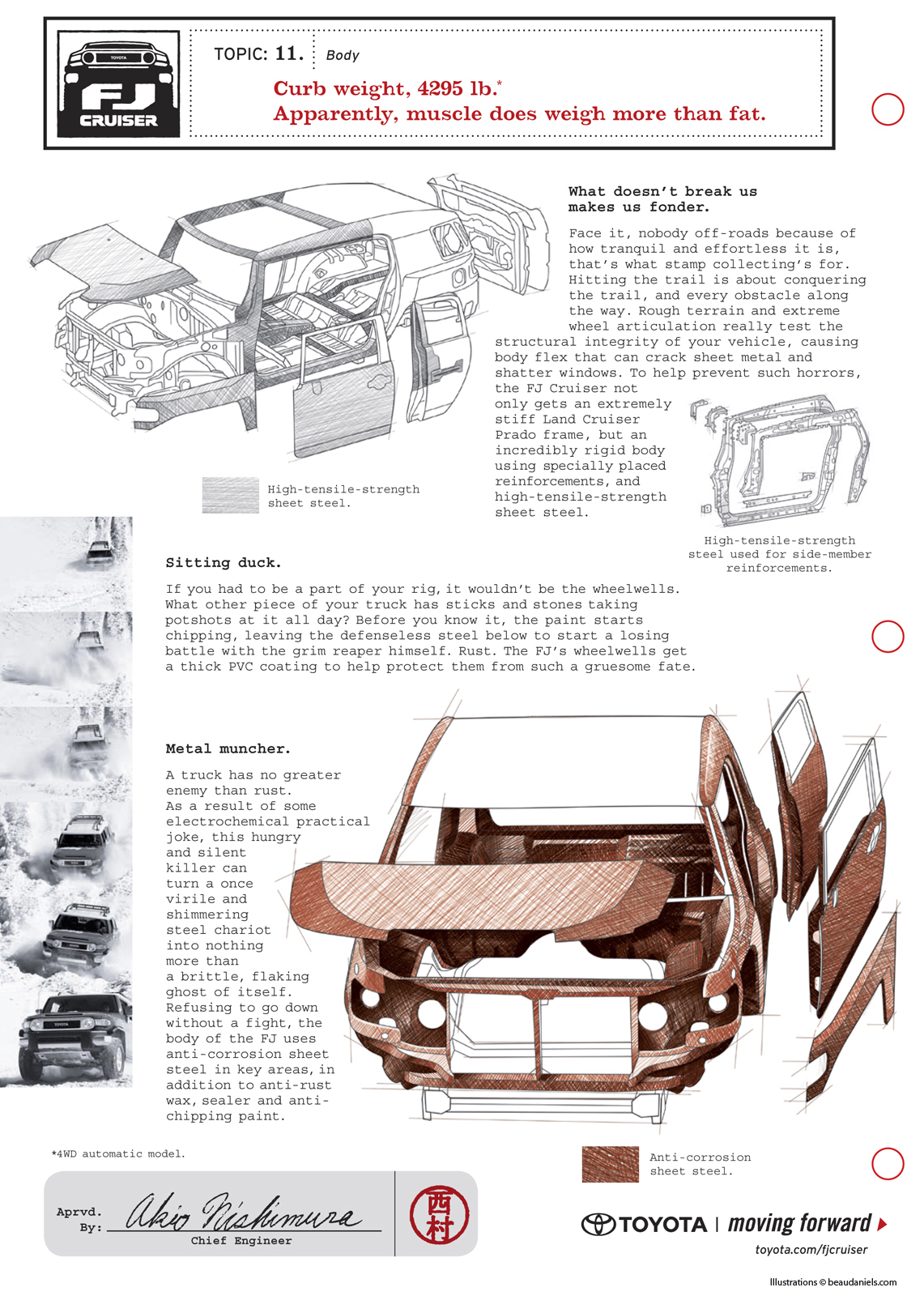 ... Click image for larger version Name: Exploded illustrations of the body  of a Toyota FJ ...