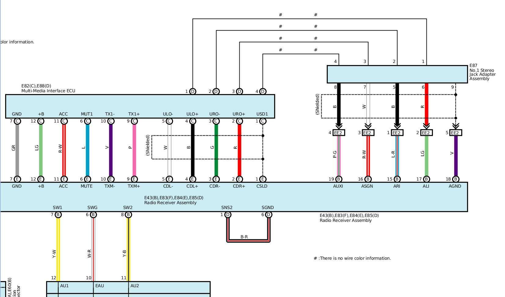 Toyota Land Cruiser Stereo Wiring Diagram