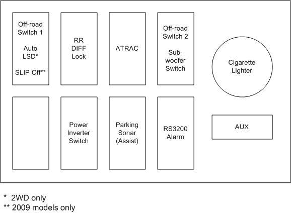 Toyotum Fj Cruiser Fuse Box Diagram