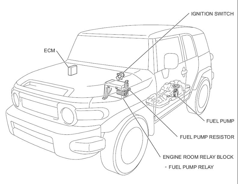 Fj Cruiser Fuel Filter Location