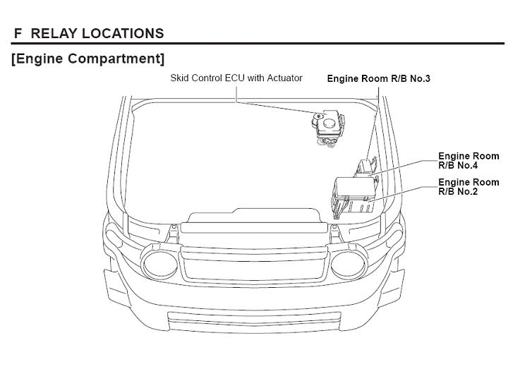 anyone have a better fuse diagram toyota fj cruiser forum ford mustang fuse box diagram click image for larger version name fuse location 1 jpg views