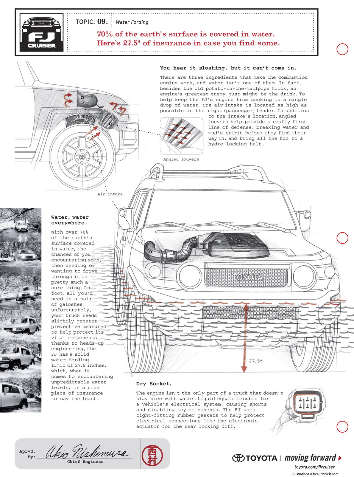 fj cruiser diagram ads toyota fj cruiser forum click image for larger version ghosted technical illustration to show toyota s fj cruiser water