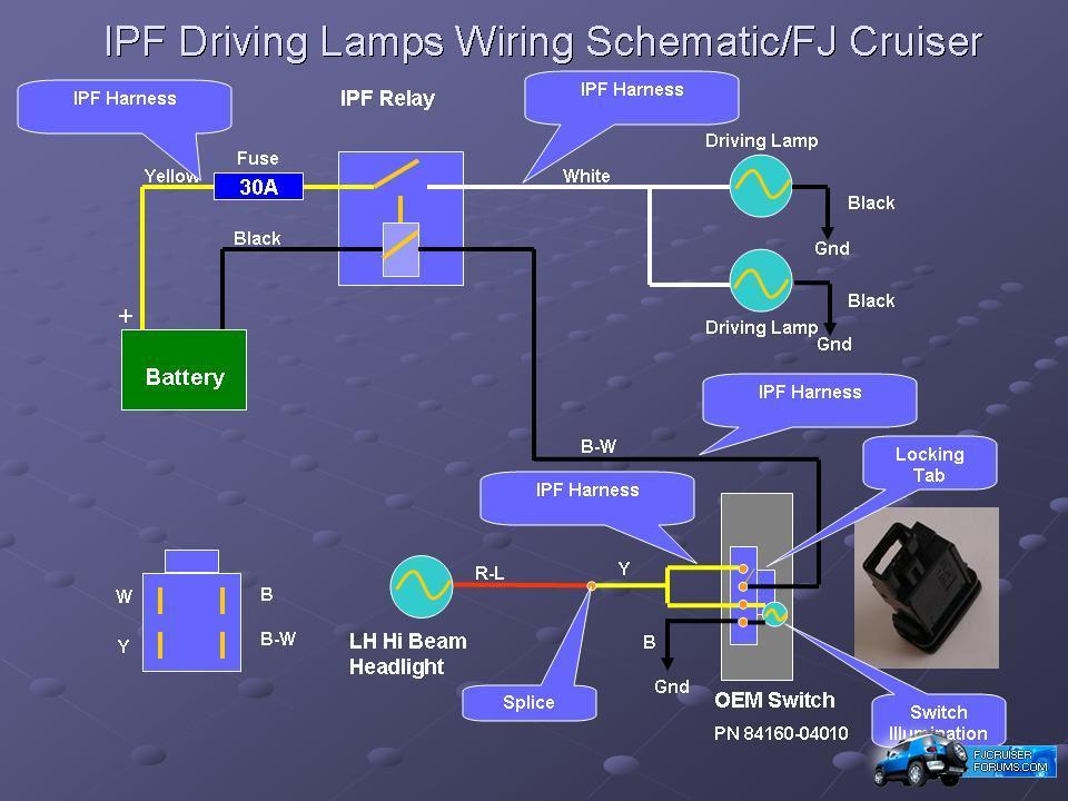 Fj Cruiser Wiring Harnes