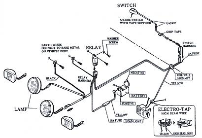 Driving Light Wiring Diagram on led light bar rocker switch wiring diagram