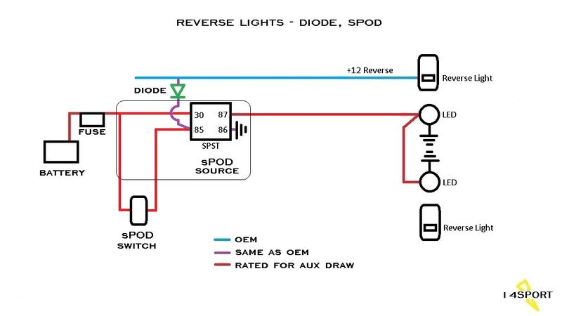 Wiring auxiliary reverse lights wire center help understanding rear aux light bar on roof rack page 2 toyota rh fjcruiserforums com aux lighting wiring a relay for wiring multiple auxiliary lights asfbconference2016 Choice Image