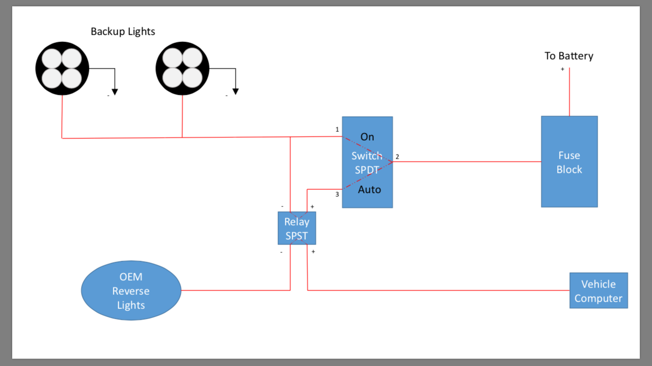 Click image for larger version Name: ReverseLightDiagramFJ.png Views: 70  Size: 93.3